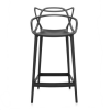 Masters Stool Black Chair
